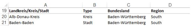 Excel-Karte Deutschland – wie erstellt man eine geographische Aufteilung 1