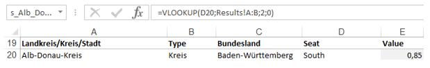 Excel-Karte Deutschland - Daten auf der geographischen Aufteilung 2