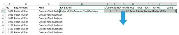 Excel-Karte Deutschland - die geographische Aufteilung mit Postleitzahlen erstellen 4