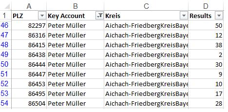 Excel-Karte Deutschland – Daten in einer territorialen Aufteilung mit PLZ 3