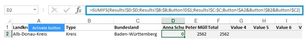 Excel-Karte Deutschland – Daten in einer territorialen Aufteilung mit PLZ 6